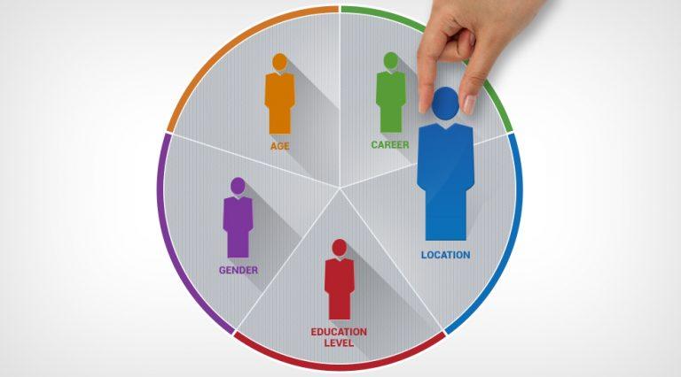 Как лучше общаться с клиентами с помощью CRM
