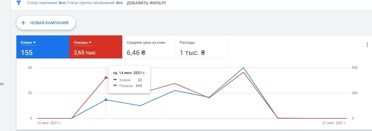 google-ads-Bassein-dly-doma